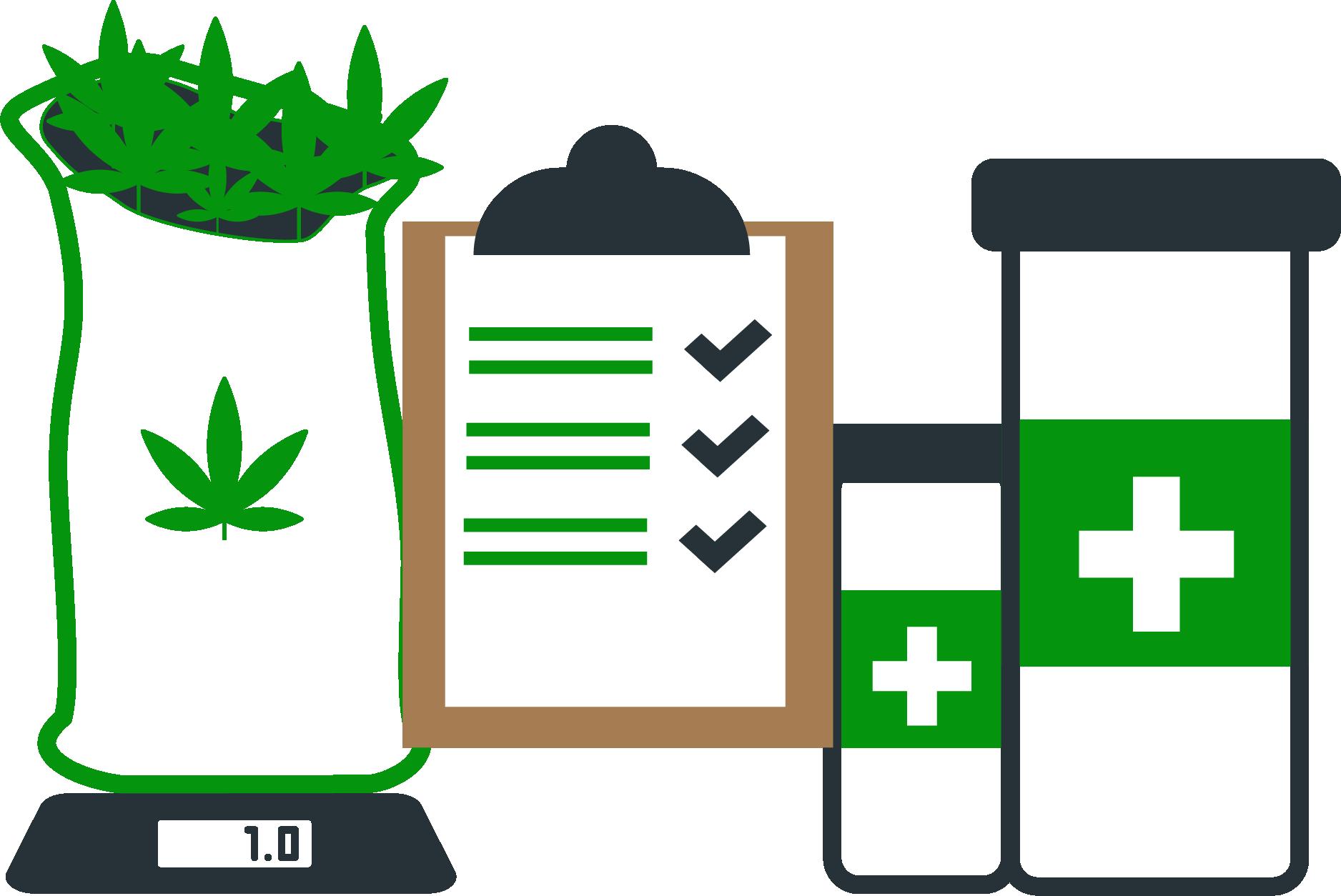 Shipedge Cannabis Inventory Management