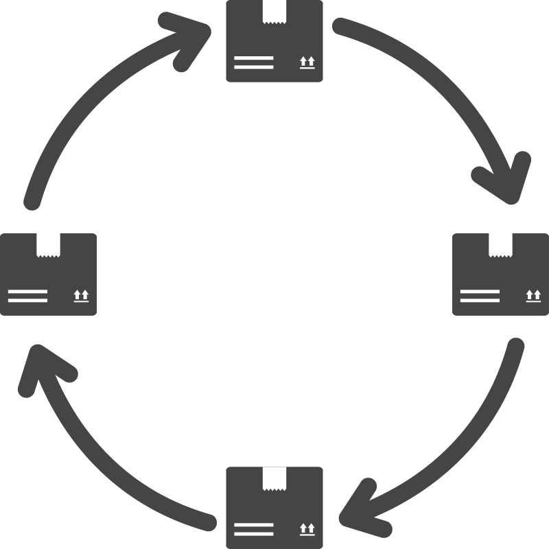 Shipedge Inventory Rotation