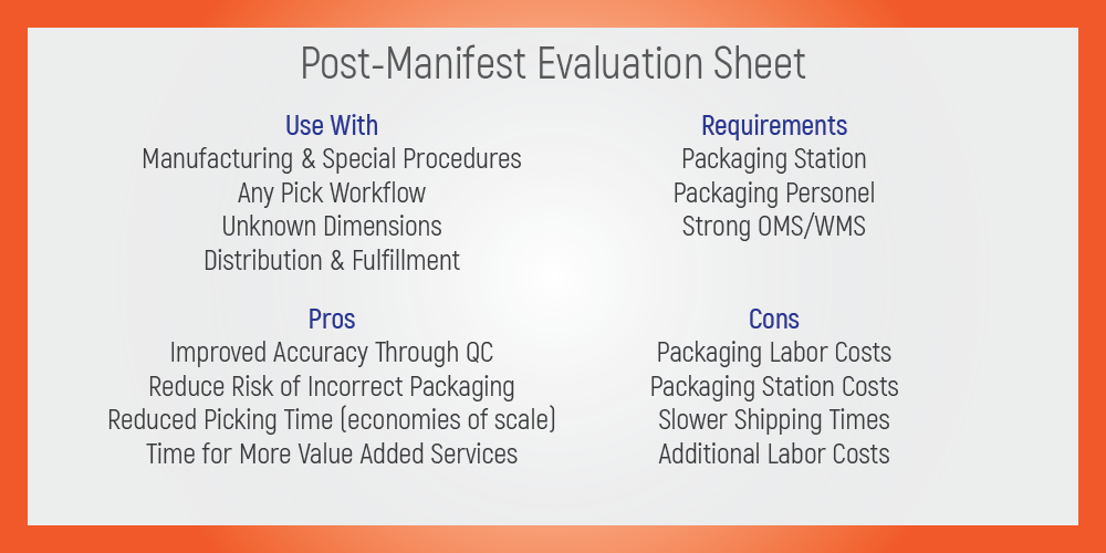 When to use post manifest picking