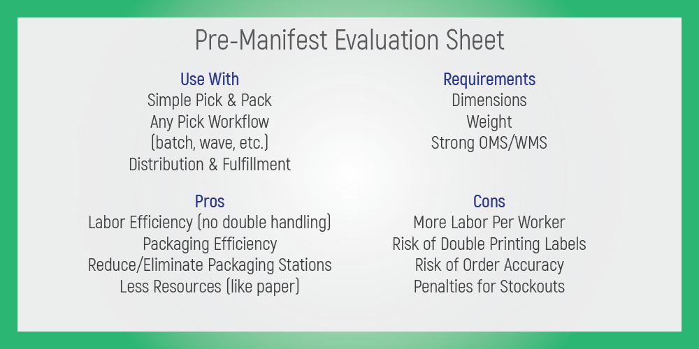 When to use pre manifest picking