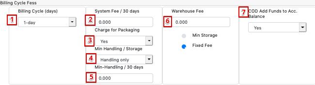 Generating Price Lists