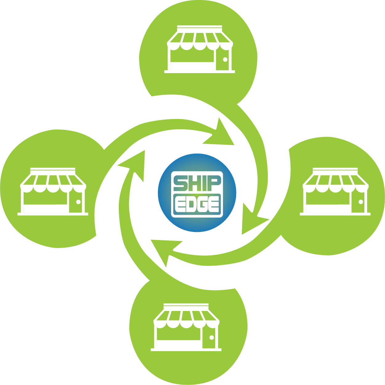 Multi Vendor Marketplace Spree Integration Shipedge